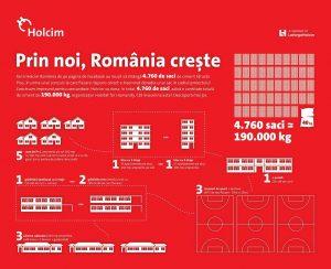 Infografic Holcim